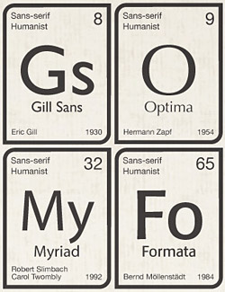 periodic_table_of_typefaces
