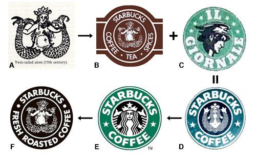 """Starbucks Logo Change. Starbucks """"new"""" logo leaves me"""
